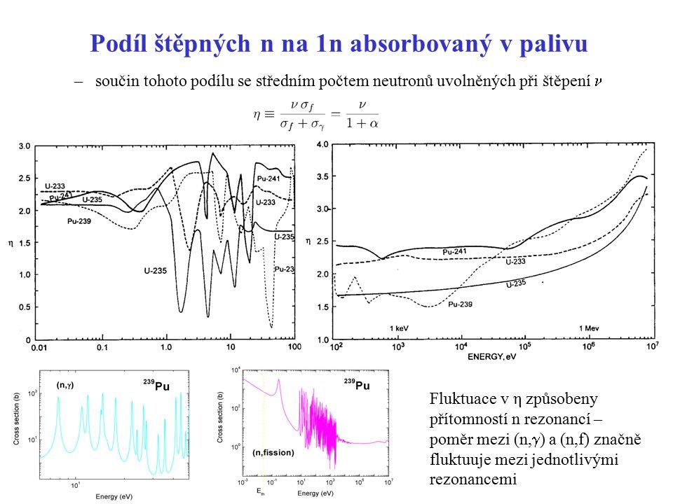 """Další koeficienty – neutronová výtěžnost neutronová výtěžnost f –pravděpodobnost, že n bude absorbován ve štěpitelném nuklidu místo, aby byl absorbován v neštěpitelném, či by unikl ze systému –f je frakce n absorbovaných ve štěpitelných nuklidech –P NL je pravděpodobnost, že neutron neuteče ze systému –N je počet """"terčíkových jader účinný průřez pro absorpci je mnohem větší pro tepelné neutrony než pro rychlé ve štěpitelných nuklidech, a porovnatelný v neštěpitelných  výtěžnost silně závisí na energii a je významně větší pro tepelné neutrony"""