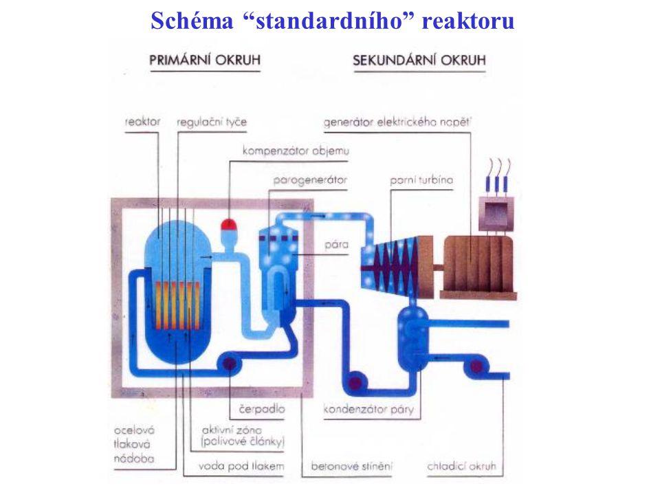 """Schéma """"standardního"""" reaktoru"""