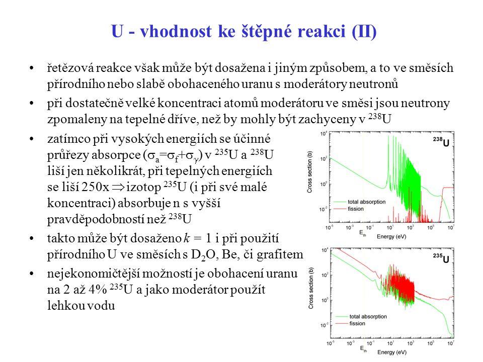 U - vhodnost ke štěpné reakci (II) řetězová reakce však může být dosažena i jiným způsobem, a to ve směsích přírodního nebo slabě obohaceného uranu s