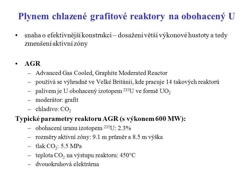 Plynem chlazené grafitové reaktory na obohacený U snaha o efektivnější konstrukci – dosažení větší výkonové hustoty a tedy zmenšení aktivní zóny AGR –