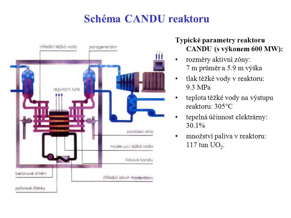 Schéma CANDU reaktoru Typické parametry reaktoru CANDU (s výkonem 600 MW): rozměry aktivní zóny: 7 m průměr a 5.9 m výška tlak těžké vody v reaktoru:
