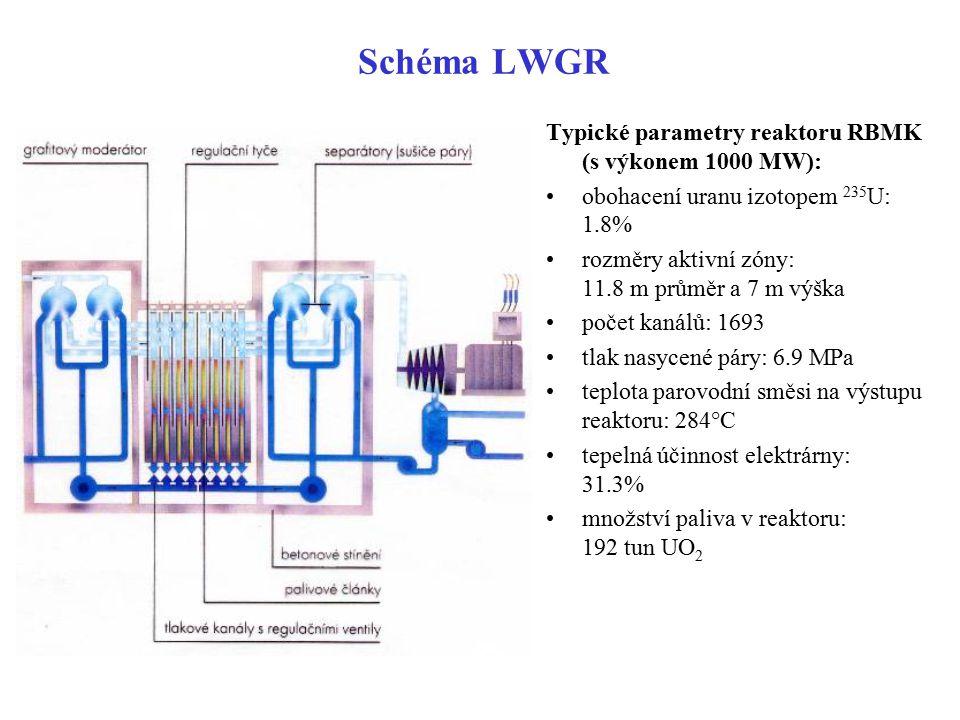 Schéma LWGR Typické parametry reaktoru RBMK (s výkonem 1000 MW): obohacení uranu izotopem 235 U: 1.8% rozměry aktivní zóny: 11.8 m průměr a 7 m výška
