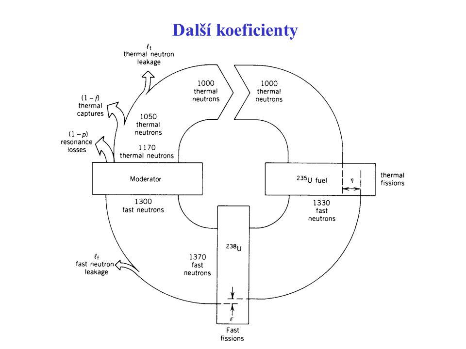 Perspektivy vývoje Jaderná zařízení se obvyle rozdělují do čtyř kategorií –rané prototypy reaktorů (tzv.