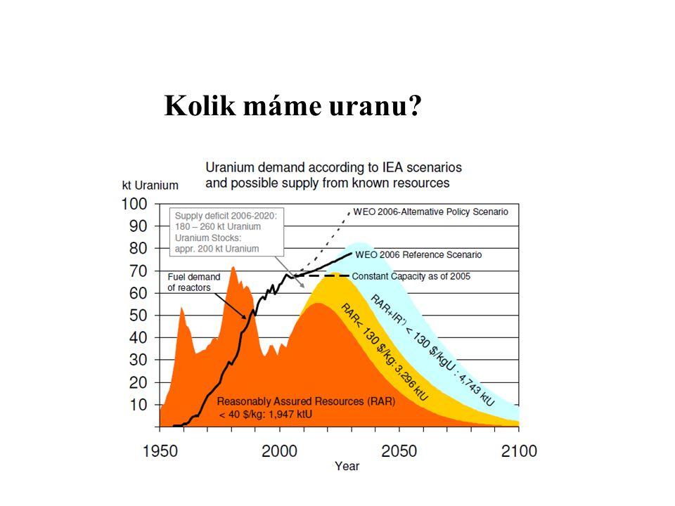 Kolik máme uranu?
