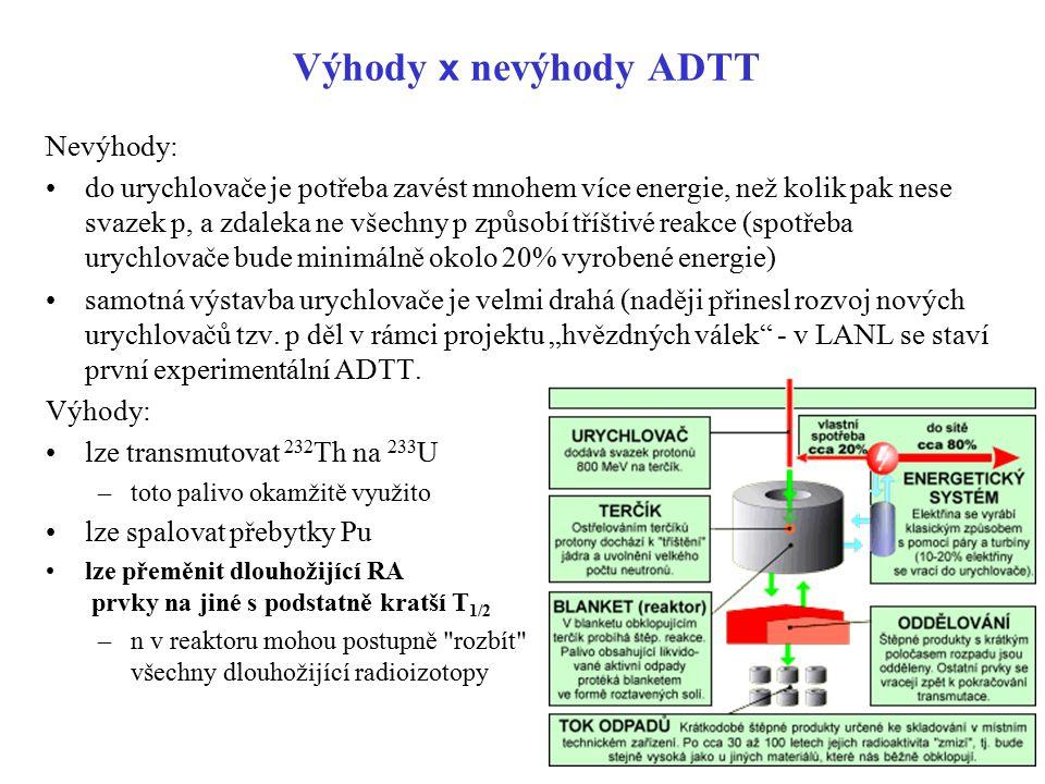 Výhody x nevýhody ADTT Nevýhody: do urychlovače je potřeba zavést mnohem více energie, než kolik pak nese svazek p, a zdaleka ne všechny p způsobí tří