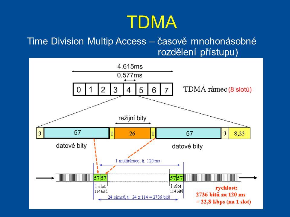 TDMA Time Division Multip Access – časově mnohonásobné rozdělení přístupu)
