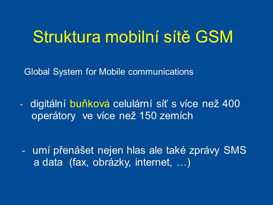 Struktura mobilní sítě GSM Global System for Mobile communications - umí přenášet nejen hlas ale také zprávy SMS a data (fax, obrázky, internet, …) -