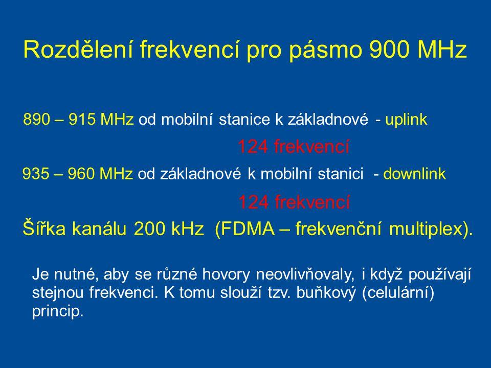 Rozdělení frekvencí pro pásmo 900 MHz 890 – 915 MHz od mobilní stanice k základnové - uplink 935 – 960 MHz od základnové k mobilní stanici - downlink