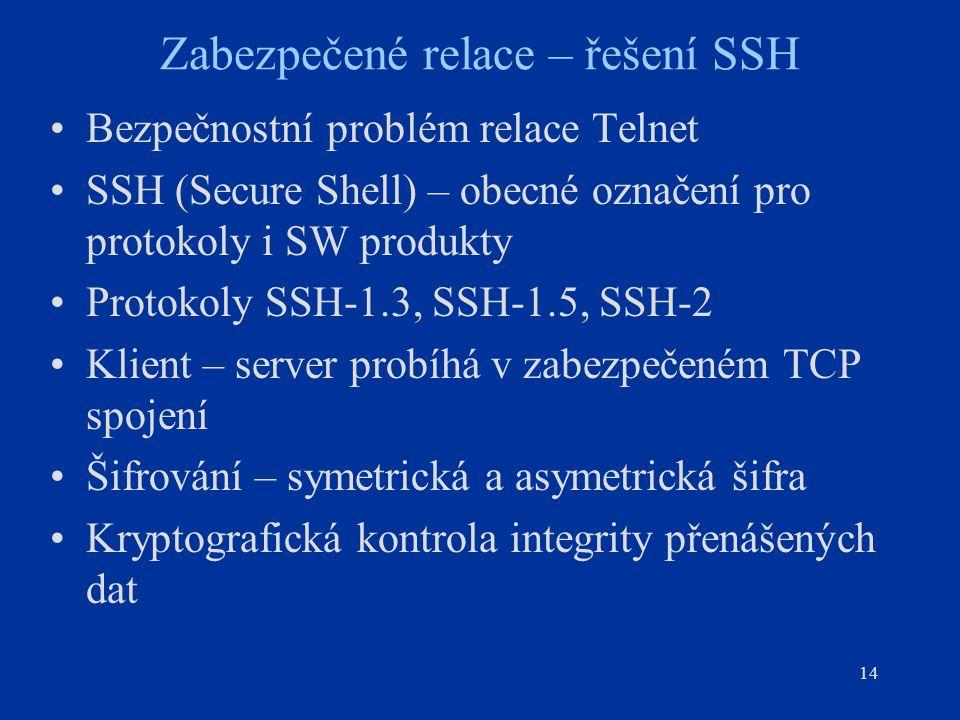 14 Zabezpečené relace – řešení SSH Bezpečnostní problém relace Telnet SSH (Secure Shell) – obecné označení pro protokoly i SW produkty Protokoly SSH-1