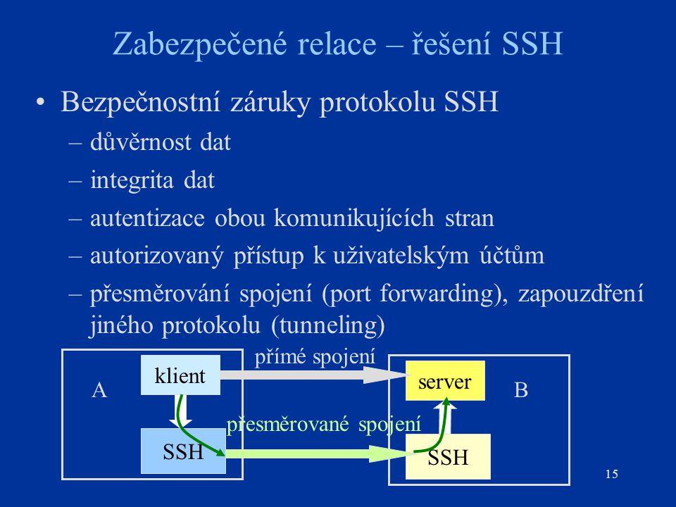 15 Zabezpečené relace – řešení SSH Bezpečnostní záruky protokolu SSH –důvěrnost dat –integrita dat –autentizace obou komunikujících stran –autorizovan