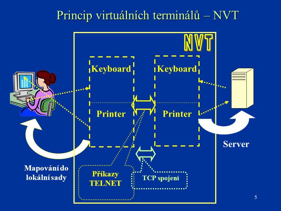 5 Princip virtuálních terminálů – NVT Keyboard Printer TCP spojení Mapování do lokální sady Příkazy TELNET Keyboard Printer Server