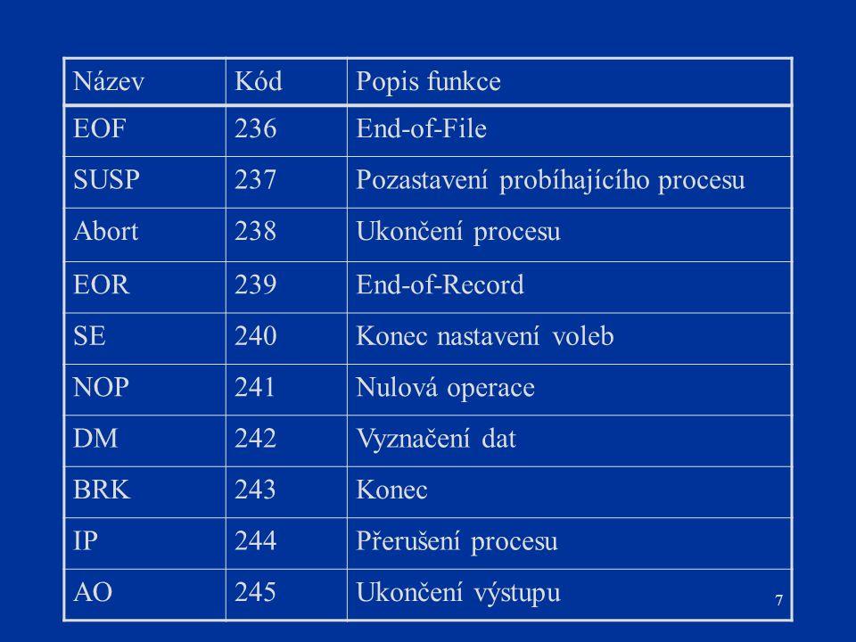 7 NázevKódPopis funkce EOF236End-of-File SUSP237Pozastavení probíhajícího procesu Abort238Ukončení procesu EOR239End-of-Record SE240Konec nastavení vo