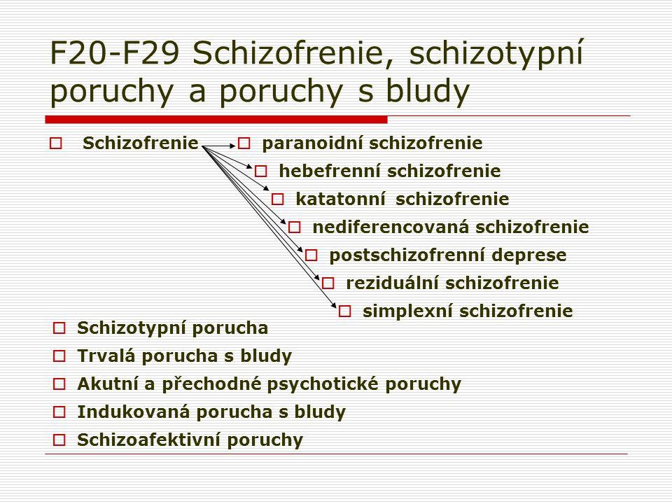 F20-F29 Schizofrenie, schizotypní poruchy a poruchy s bludy  Schizofrenie  Schizotypní porucha  Trvalá porucha s bludy  Akutní a přechodné psychot