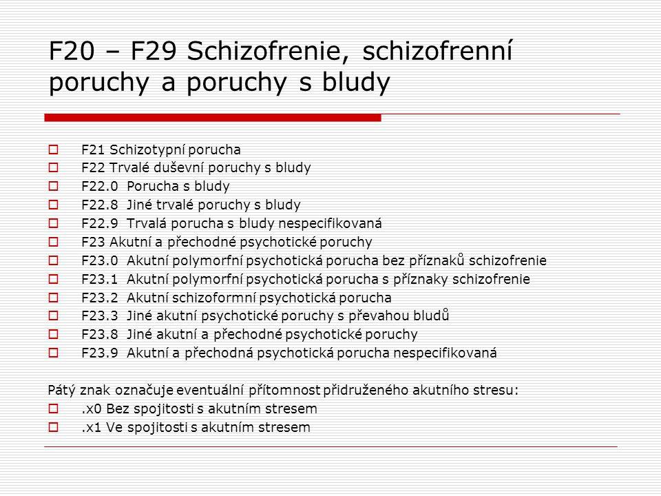  F21 Schizotypní porucha  F22 Trvalé duševní poruchy s bludy  F22.0 Porucha s bludy  F22.8 Jiné trvalé poruchy s bludy  F22.9 Trvalá porucha s bl