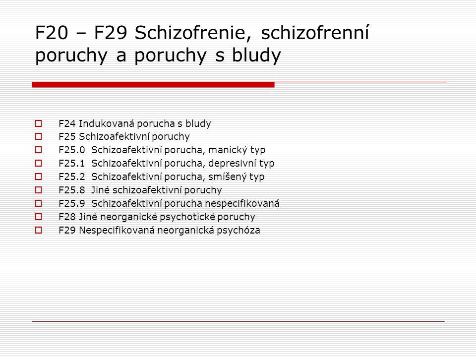  F24 Indukovaná porucha s bludy  F25 Schizoafektivní poruchy  F25.0 Schizoafektivní porucha, manický typ  F25.1 Schizoafektivní porucha, depresivn