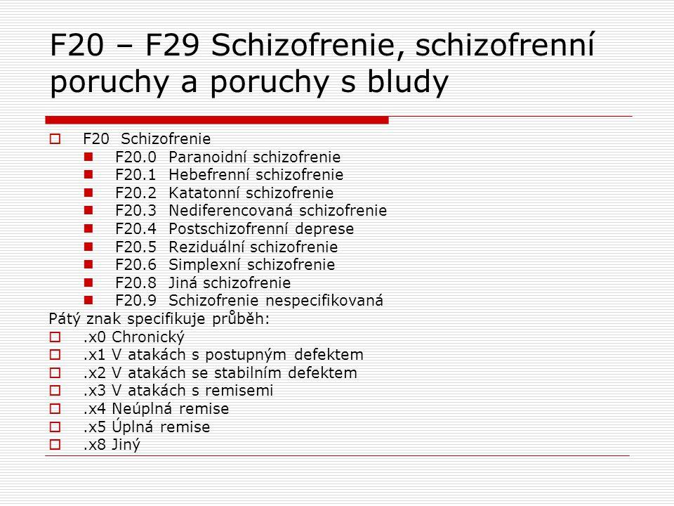 F20 – F29 Schizofrenie, schizofrenní poruchy a poruchy s bludy  F20 Schizofrenie F20.0 Paranoidní schizofrenie F20.1 Hebefrenní schizofrenie F20.2 Ka