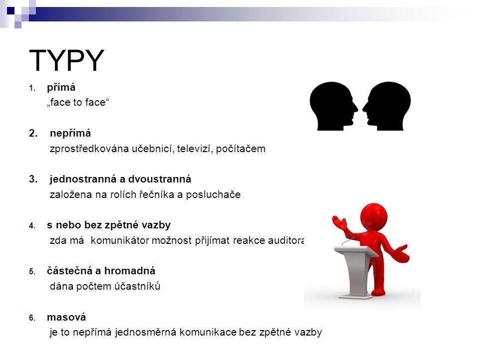 """TYPY 1.přímá """"face to face 2. nepřímá zprostředkována učebnicí, televizí, počítačem 3."""