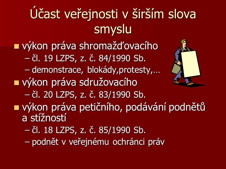 Účast veřejnosti v širším slova smyslu výkon práva shromažďovacího výkon práva shromažďovacího –čl.