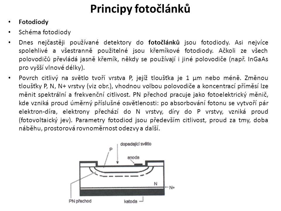 Principy fotočlánků Fotodiody Schéma fotodiody Dnes nejčastěji používané detektory do fotočlánků jsou fotodiody.