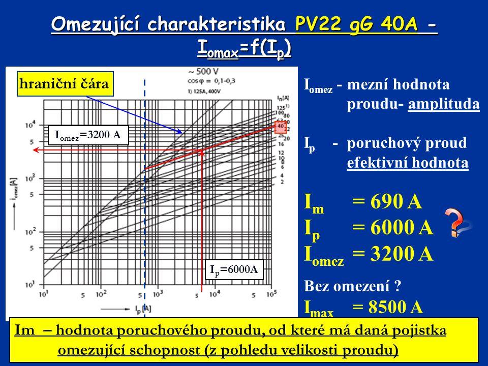 Omezující charakteristika PV22 gG 40A - I omax =f(I p ) I omez -mezní hodnota proudu- amplituda I p -poruchový proud efektivní hodnota I m = 690 A I p = 6000 A I omez = 3200 A Bez omezení .