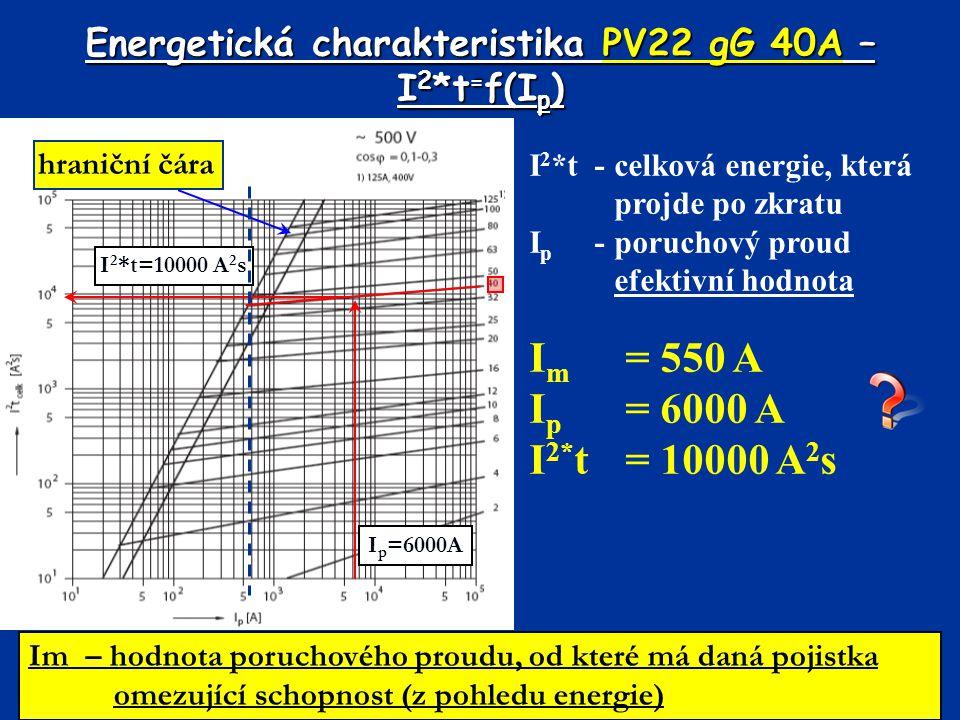 Im – hodnota poruchového proudu, od které má daná pojistka omezující schopnost (z pohledu energie) Energetická charakteristika PV22 gG 40A – I 2 *t = f(I p ) I 2 *t -celková energie, která projde po zkratu I p -poruchový proud efektivní hodnota I m = 550 A I p = 6000 A I 2* t = 10000 A 2 s I p =6000A I 2 *t=10000 A 2 s hraniční čára