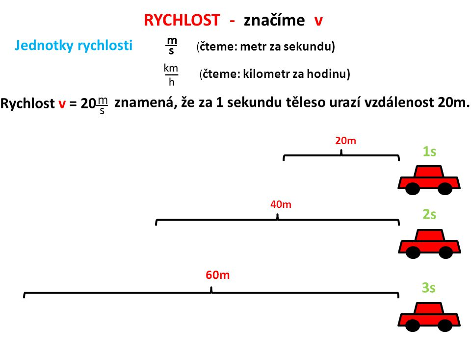 RYCHLOST - __ m s značíme v Jednotky rychlosti ( čteme: metr za sekundu) ( čteme: kilometr za hodinu) __ m s Rychlost v = 20 znamená, že za 1 sekundu těleso urazí vzdálenost 20m.