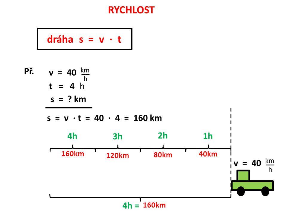 RYCHLOST dráha s = v · t Př.v = 40 t = 4 h s = .