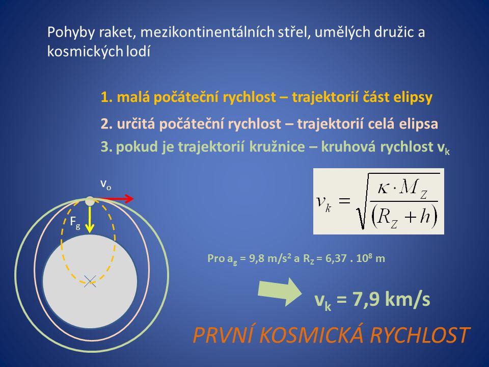 Pohyby raket, mezikontinentálních střel, umělých družic a kosmických lodí FgFg vovo 1. malá počáteční rychlost – trajektorií část elipsy 2. určitá poč