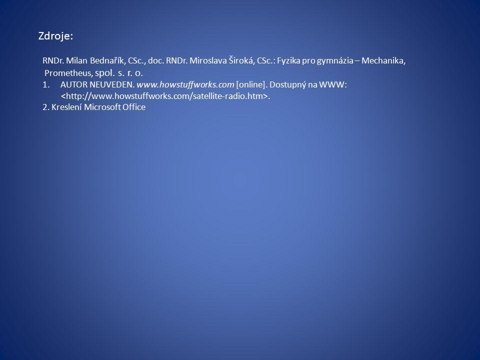Zdroje: RNDr. Milan Bednařík, CSc., doc. RNDr. Miroslava Široká, CSc.: Fyzika pro gymnázia – Mechanika, Prometheus, spol. s. r. o. 1.AUTOR NEUVEDEN. w
