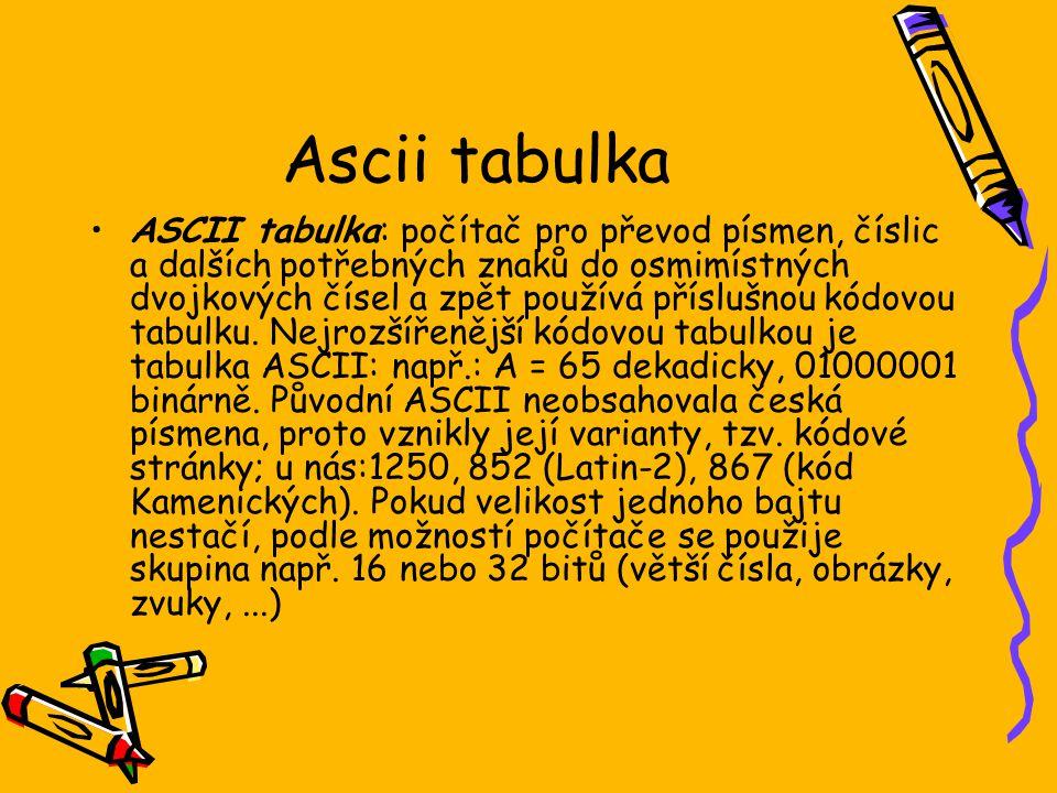 Ascii tabulka ASCII tabulka: počítač pro převod písmen, číslic a dalších potřebných znaků do osmimístných dvojkových čísel a zpět používá příslušnou k