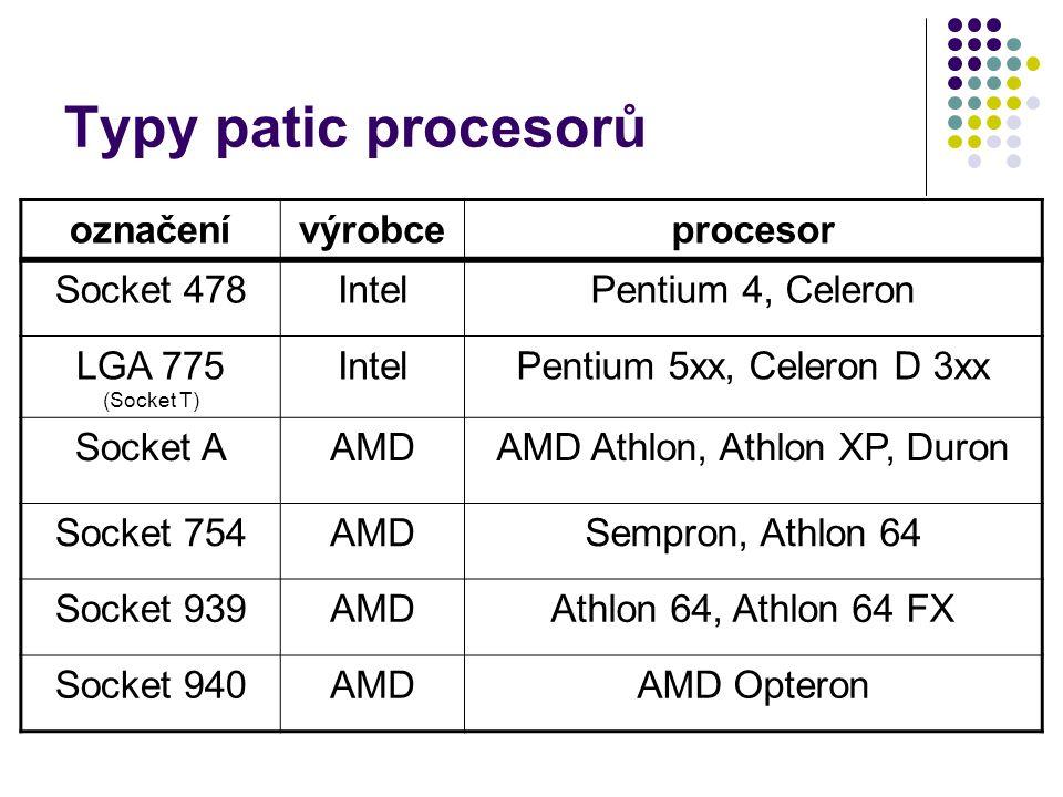 Typy patic procesorů označenívýrobceprocesor Socket 478IntelPentium 4, Celeron LGA 775 (Socket T) IntelPentium 5xx, Celeron D 3xx Socket AAMDAMD Athlo