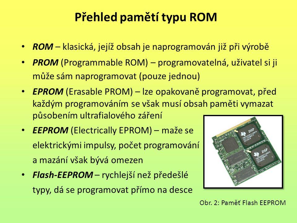 ROM – klasická, jejíž obsah je naprogramován již při výrobě PROM (Programmable ROM) – programovatelná, uživatel si ji může sám naprogramovat (pouze je