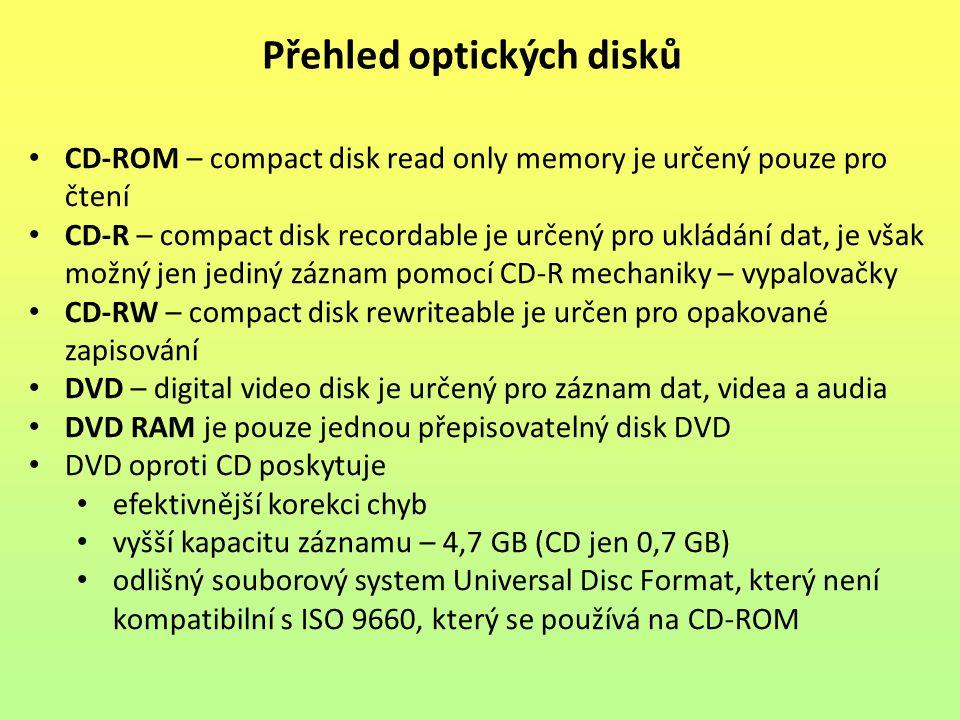 CD-ROM – compact disk read only memory je určený pouze pro čtení CD-R – compact disk recordable je určený pro ukládání dat, je však možný jen jediný z