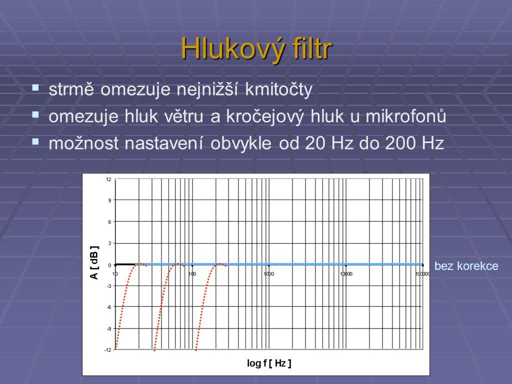 Hlukový filtr  strmě omezuje nejnižší kmitočty  omezuje hluk větru a kročejový hluk u mikrofonů  možnost nastavení obvykle od 20 Hz do 200 Hz bez korekce