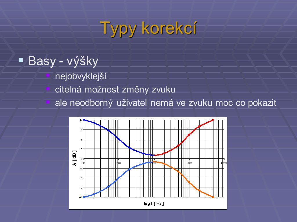 Typy korekcí  Basy - výšky  nejobvyklejší  citelná možnost změny zvuku  ale neodborný uživatel nemá ve zvuku moc co pokazit