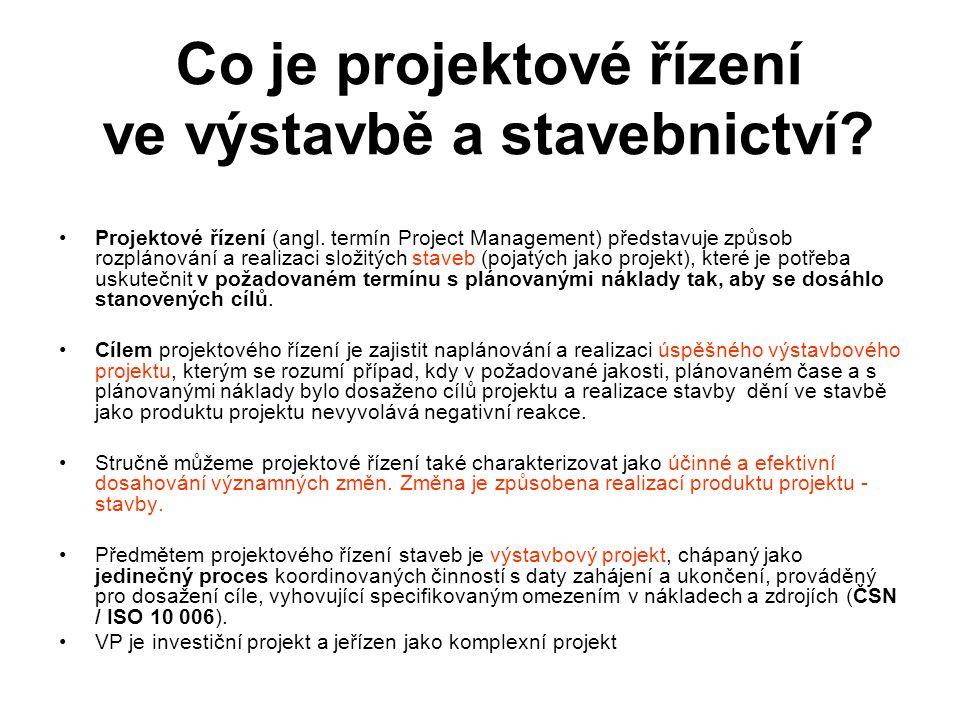 Co je projektové řízení ve výstavbě a stavebnictví.