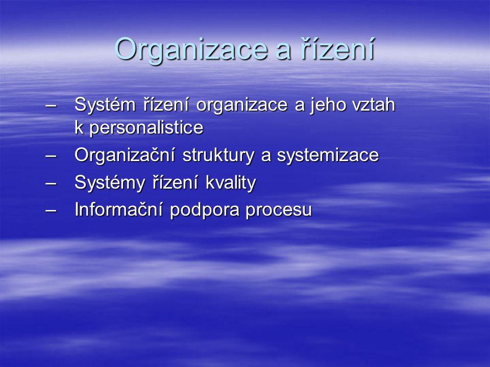 Organizace a řízení –Systém řízení organizace a jeho vztah k personalistice –Organizační struktury a systemizace –Systémy řízení kvality –Informační p