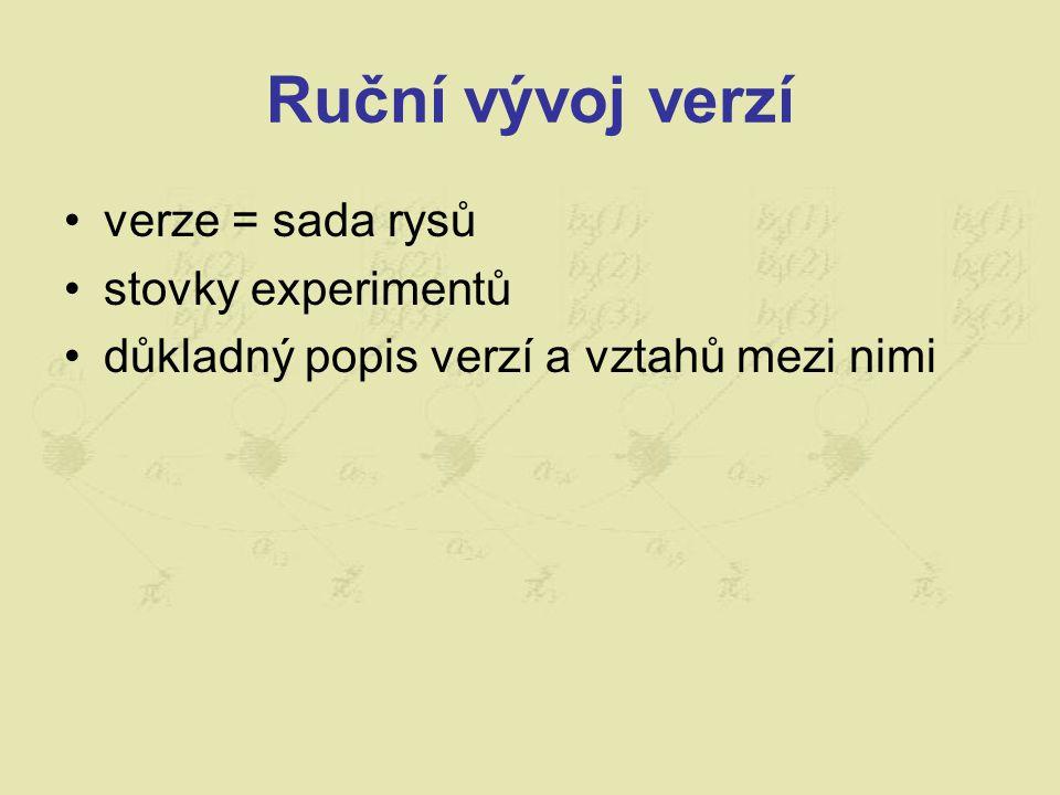 Ruční vývoj verzí verze = sada rysů stovky experimentů důkladný popis verzí a vztahů mezi nimi