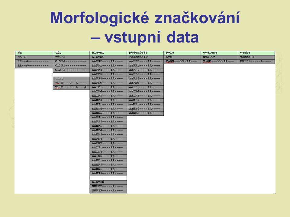 Morfologické značkování - požadovaný výsledek tzv.