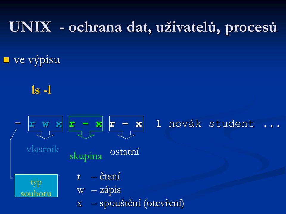 ve výpisu ls -l ve výpisu ls -l - r w x r – x r – x 1 novák student...