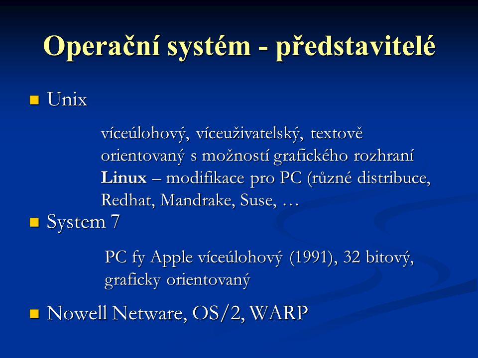 Operační systém MS-DOS DOS –Disk Oriented Systém DOS –Disk Oriented Systém jednouživatelský, jednoúlohový, 16 bitový, textově orientovaný (Windows 3.xx – grafická nadstavba), jednouživatelský, jednoúlohový, 16 bitový, textově orientovaný (Windows 3.xx – grafická nadstavba), Nepodporuje práci v síti Nepodporuje práci v síti Paměťová omezení nad 640 kB Paměťová omezení nad 640 kB