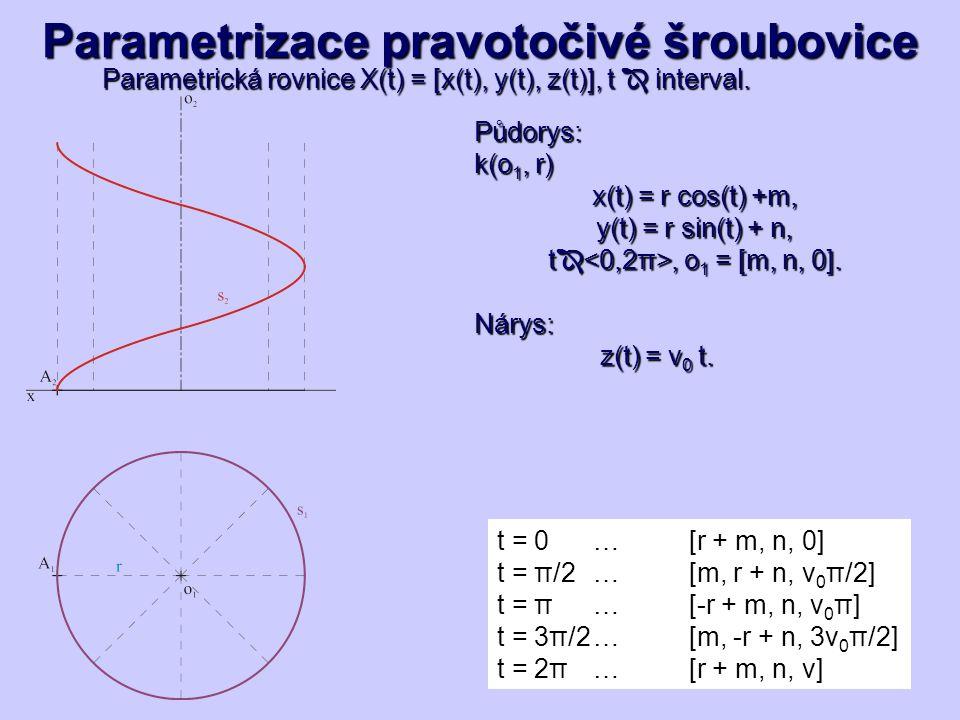 Parametrizace pravotočivé šroubovice Parametrická rovnice X(t) = [x(t), y(t), z(t)], t  interval. Půdorys: k(o 1, r) x(t) = r cos(t) +m, y(t) = r sin