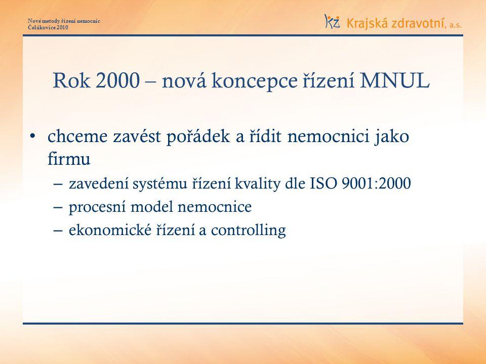 Nové metody ř ízení nemocnic Č elákovice 2010 Rok 2009 – procesní audit Krajské zdravotní