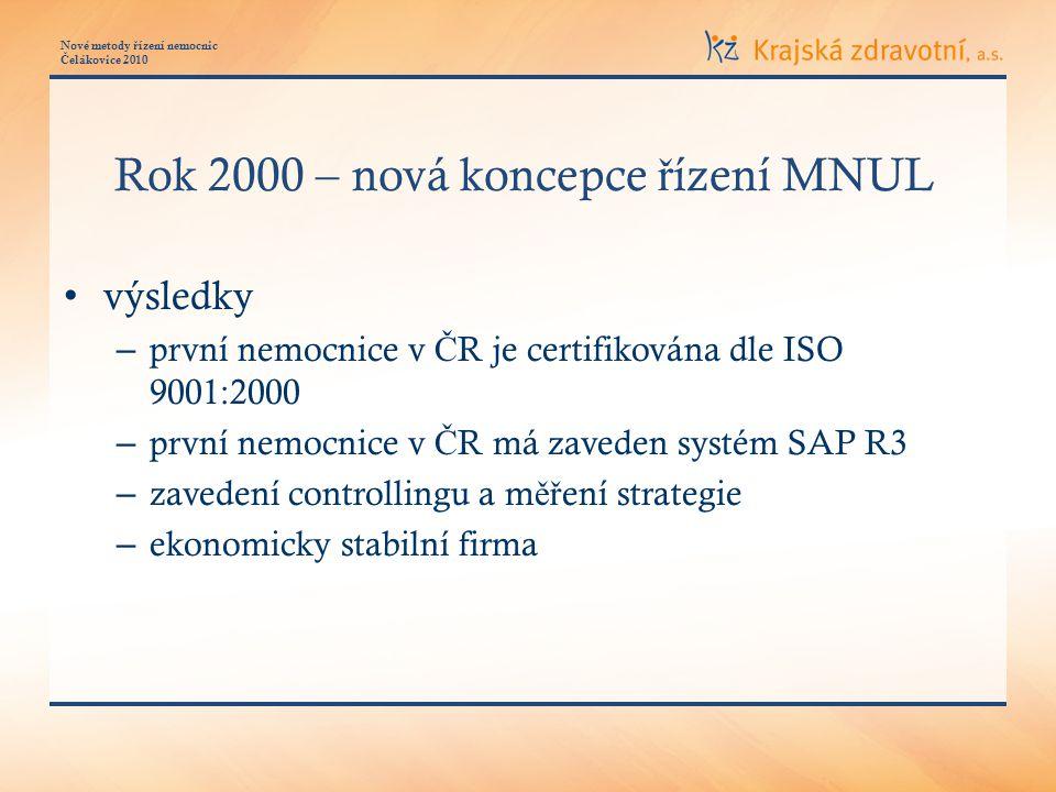 Nové metody ř ízení nemocnic Č elákovice 2010 První politika jakosti MNUL Politika jakosti od roku 2006