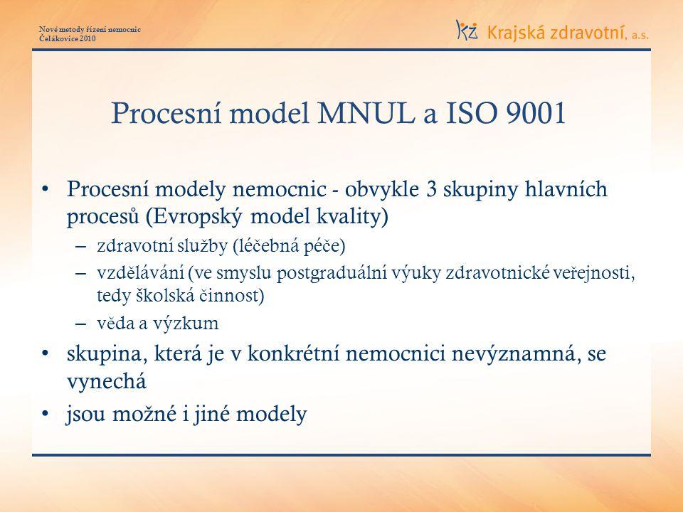 Nové metody ř ízení nemocnic Č elákovice 2010