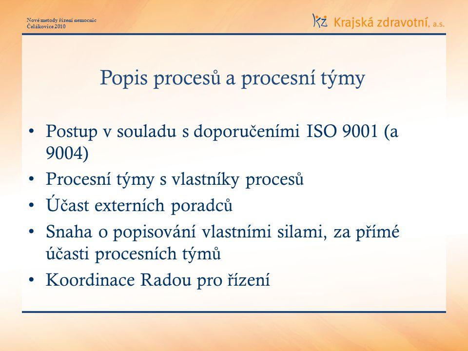 Nové metody ř ízení nemocnic Č elákovice 2010 Nultá verze popisu procesu léčebné péče z roku 2002