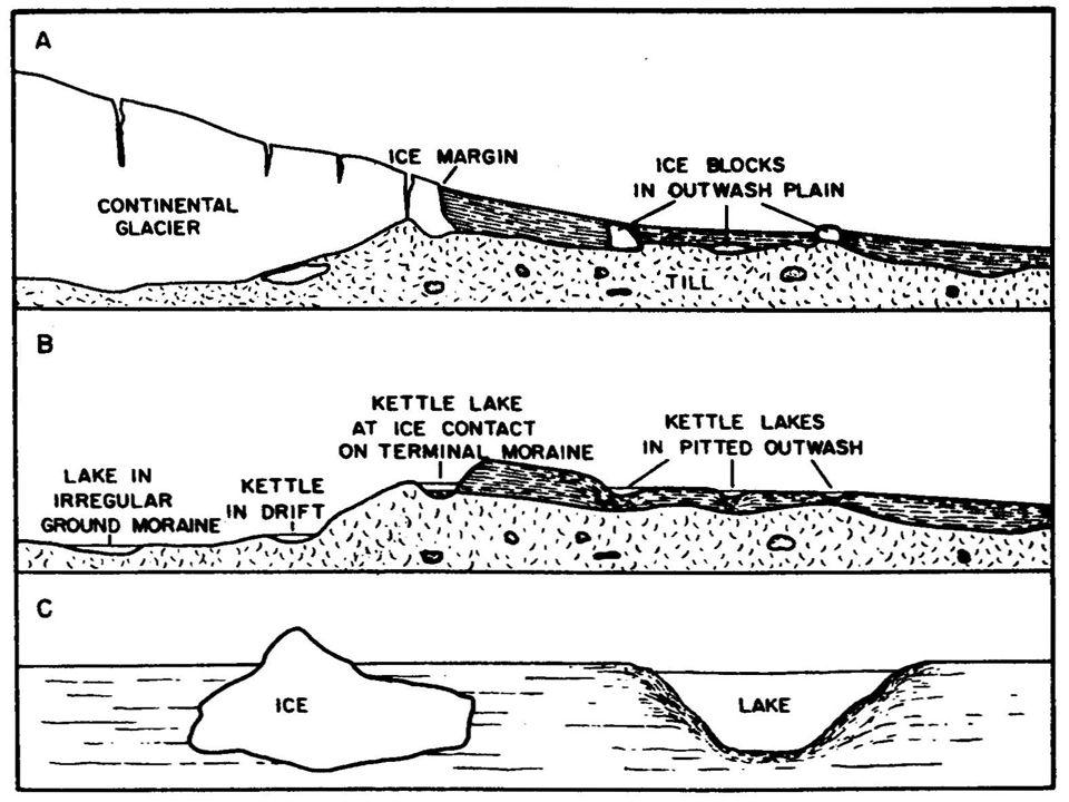 Původ jezer (činitelé) - tektonická – zlomy, j.
