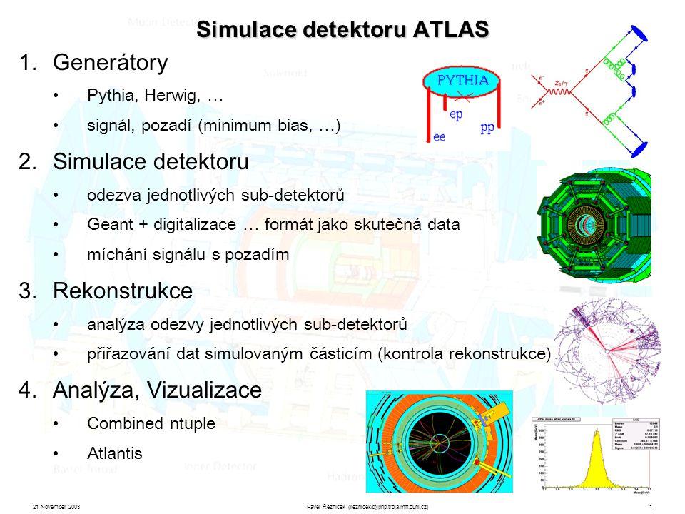 21 November 2003Pavel Řezníček (reznicek@ipnp.troja.mff.cuni.cz)1 Simulace detektoru ATLAS 1.Generátory Pythia, Herwig, … signál, pozadí (minimum bias, …) 2.Simulace detektoru odezva jednotlivých sub-detektorů Geant + digitalizace … formát jako skutečná data míchání signálu s pozadím 3.Rekonstrukce analýza odezvy jednotlivých sub-detektorů přiřazování dat simulovaným částicím (kontrola rekonstrukce) 4.Analýza, Vizualizace Combined ntuple Atlantis