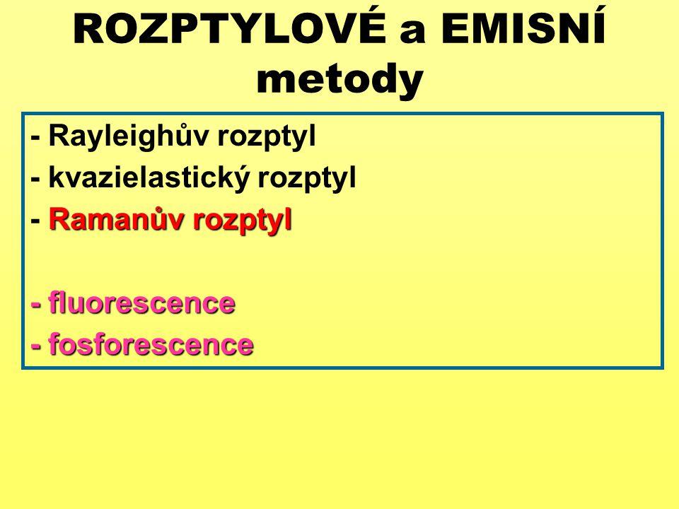 ROZPTYLOVÉ a EMISNÍ metody - TEORETICKÉ ZÁKLADY rozptylových jevů  pozorování rozptylu na heterogenitách å závislost intenzity rozptylu na vlnové délce å energie dopadajícího a rozptýleného fotonu å změna energie rozptylujícího objektu å kvazielastický rozptyl  velikost makromolekul, koloidních částic å Ramanův rozptyl  struktura molekul, krystalů, supramolekul