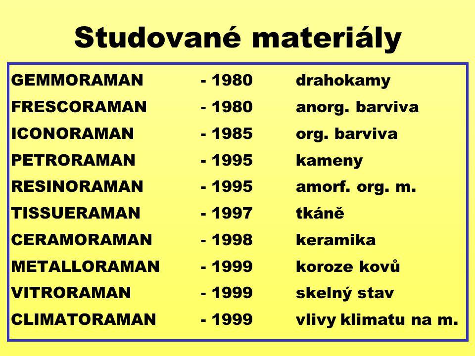 GEMMORAMAN - 1980drahokamy FRESCORAMAN - 1980anorg. barviva ICONORAMAN - 1985org. barviva PETRORAMAN - 1995kameny RESINORAMAN - 1995amorf. org. m. TIS